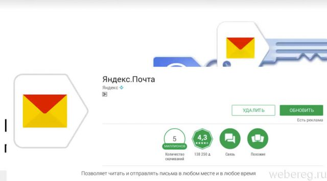 Яндекс. Почта