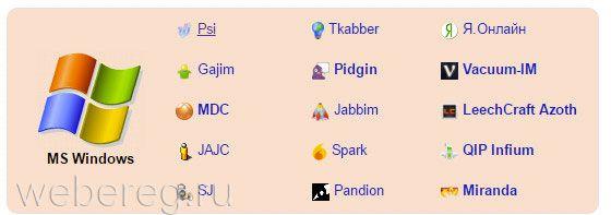 мессенджеры, поддерживающие Jabber