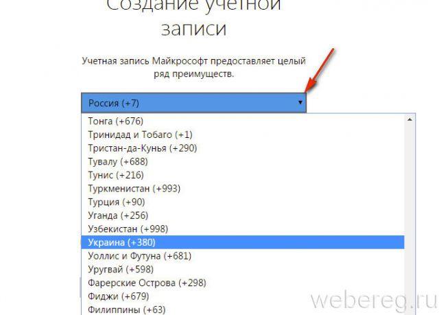 список международных кодов