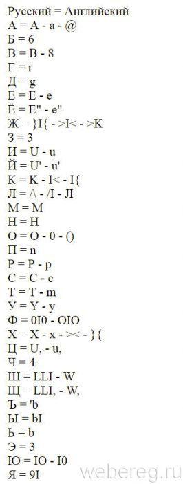 таблица символьных обозначений