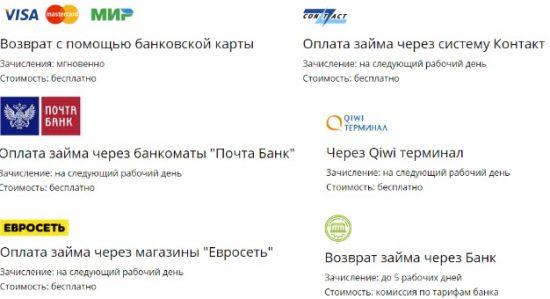 взять кредит под залог автомобиля без подтверждения доходов новосибирск