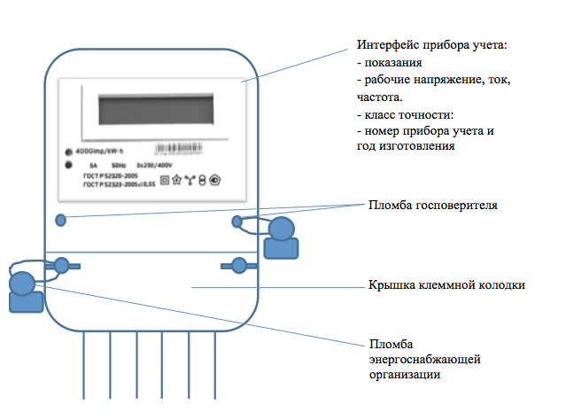 Схема ИПУ