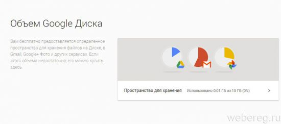 Объём Google Диска